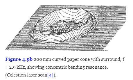 laser plot 1